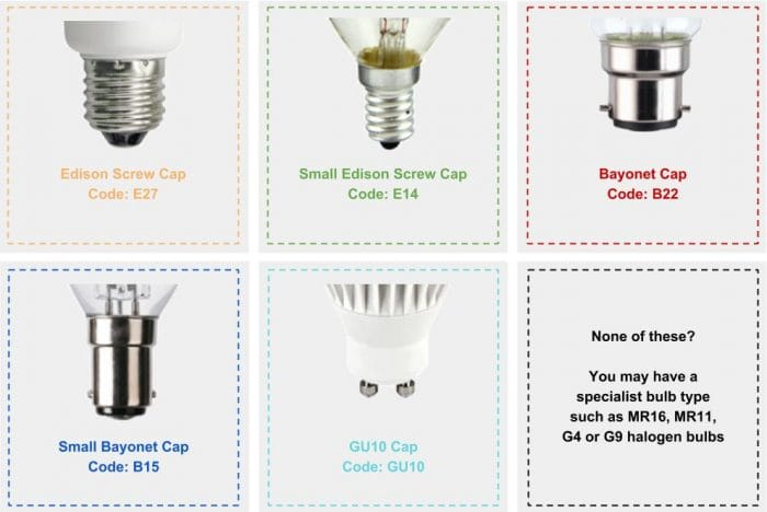 which light bulb cap