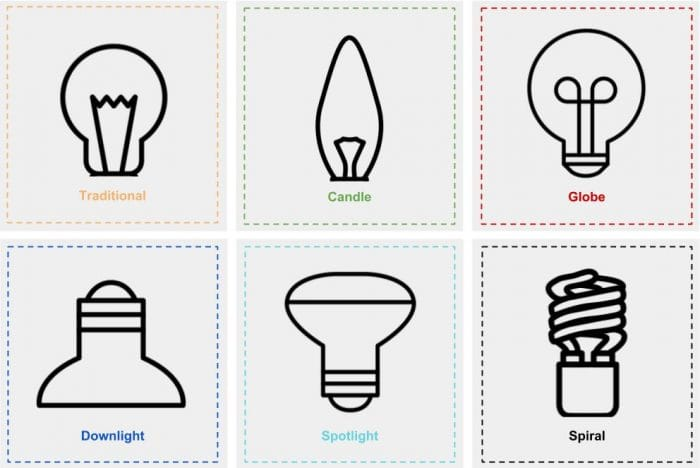 which light bulb shape
