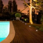 what IP rating for outdoor lights
